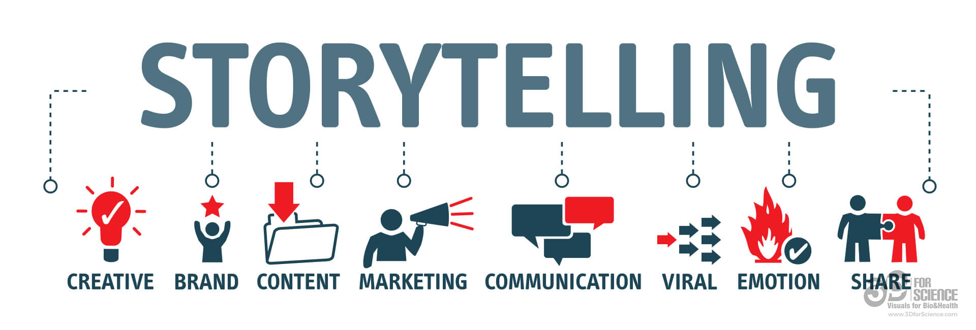 infographics about storytelling in marketing